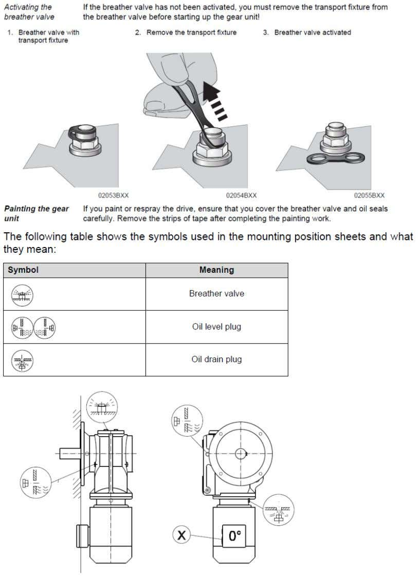 Manual Below are the fill ports for the SEW gearboxes. Contact Information: UNICO: 262-886-5678 High Production