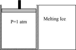 Melting Ice P=1 atm