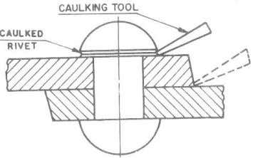 Caulking and Fullering Caulking: Operation of burring down the edges of the plates and heads of