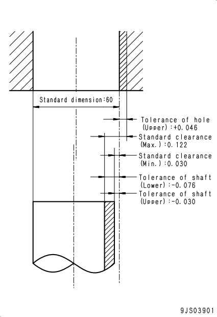 value of performance/function is set to the standard value. Standard interference • When the diameter of