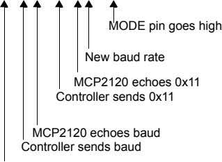 MCP2120 echoes 0x11 Controller sends 0x11 MODE pin goes high New baud rate MCP2120 echoes baud
