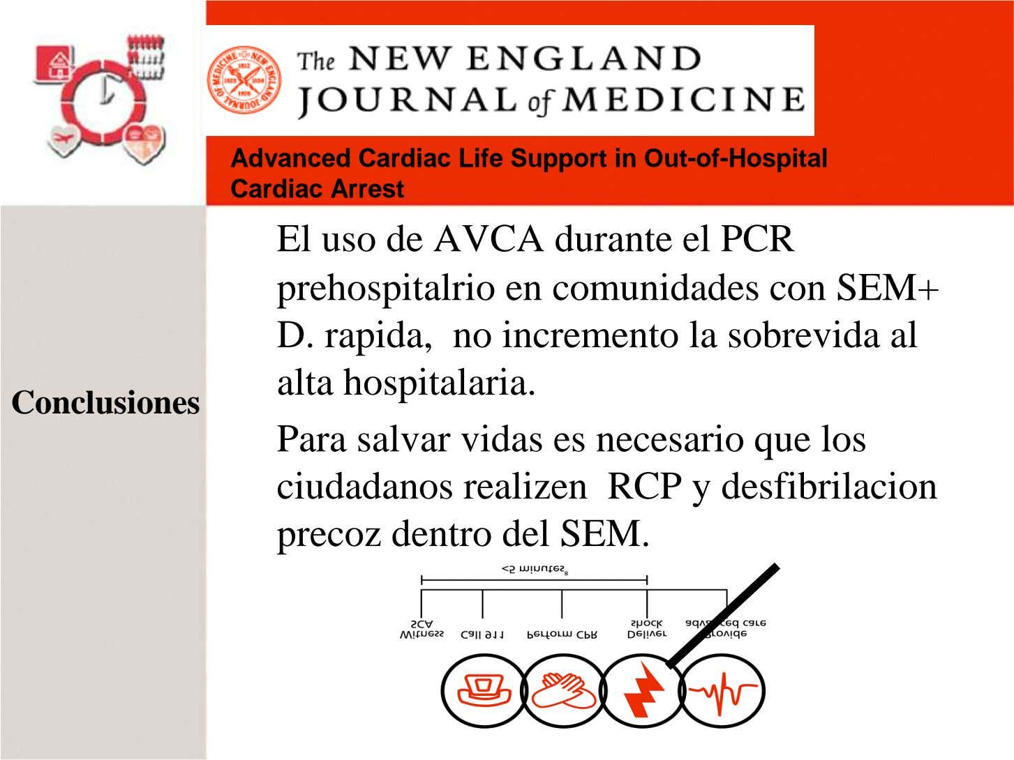 Advanced Cardiac Life Support in Out-of-Hospital Cardiac Arrest Conclusiones El uso de AVCA durante el