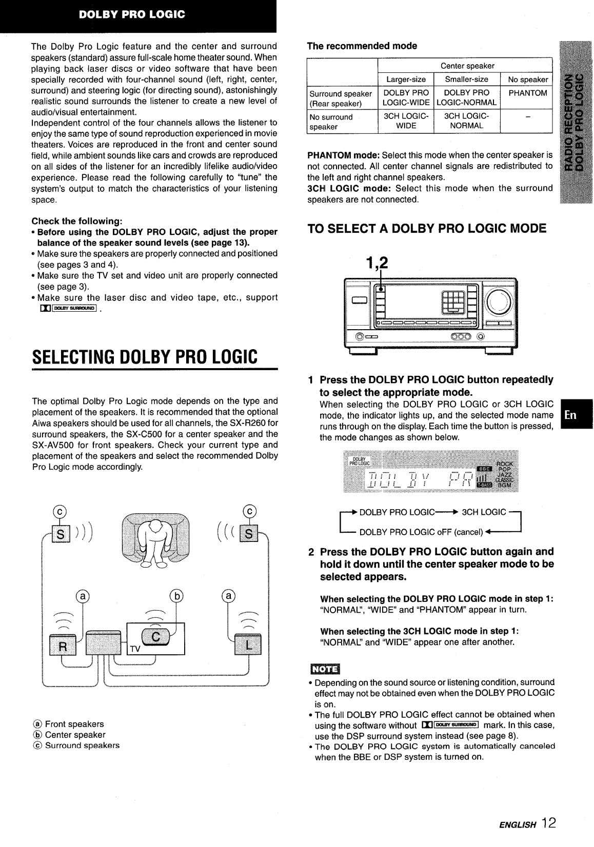 The Dolby Pro Logic feature and the center and surround The recommended mode speakers (standard)