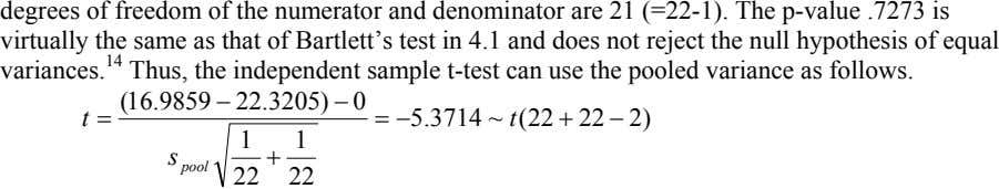 degrees of freedom of the numerator and denominator are 21 (=22-1). The p-value .7273 is