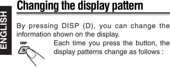Changing the display pattern By pressing DISP (D), you can change the information shown on