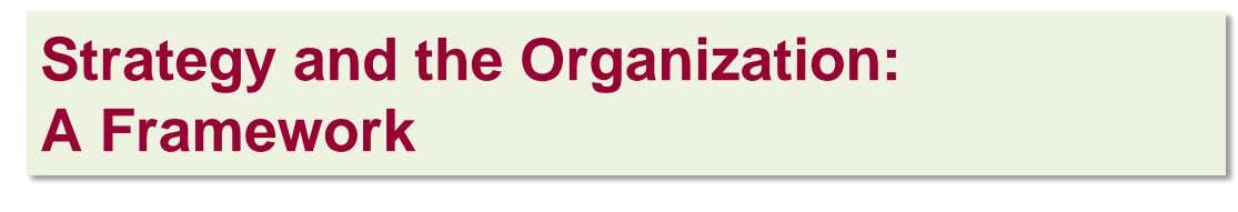 Strategy and the Organization: A Framework