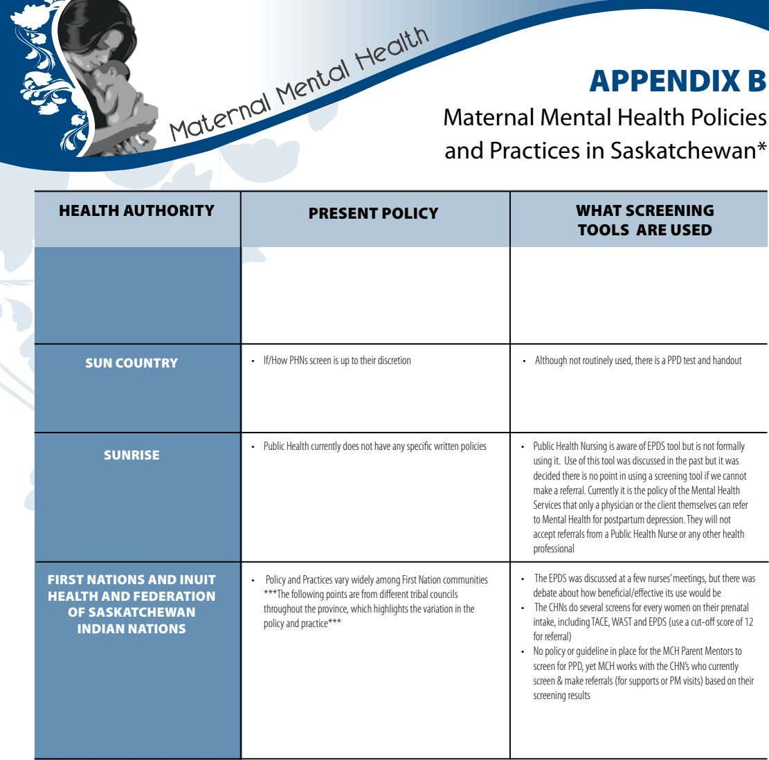 APPENDIX B Maternal Mental Health Policies and Practices in Saskatchewan* HEALTH AUTHORITY PRESENT POLICY WHAT