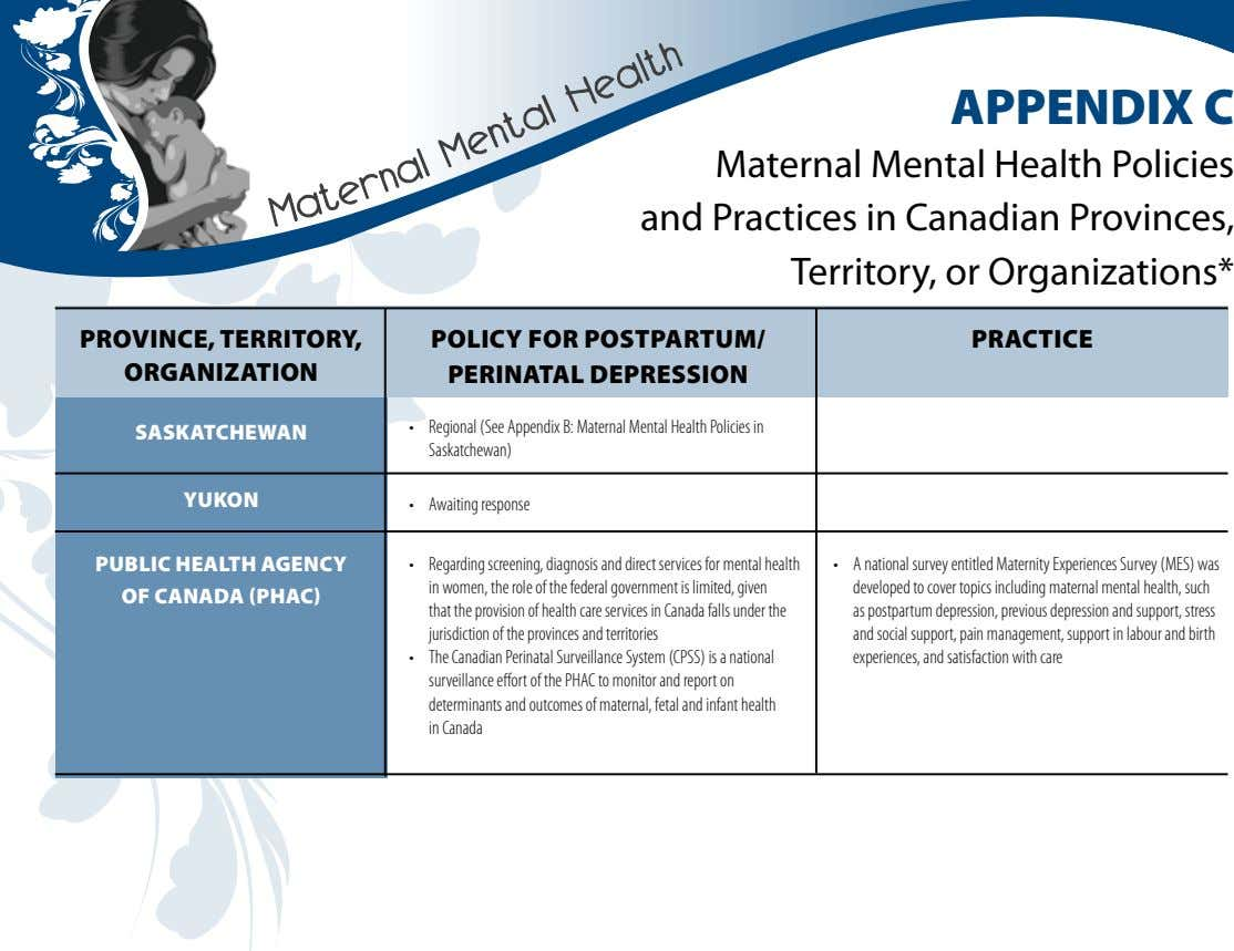 APPENDIX C Maternal Mental Health Policies and Practices in Canadian Provinces, Territory, or Organizations* PROVINCE,