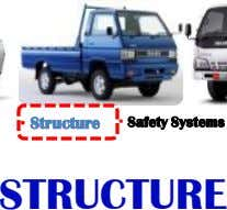 • Structure • Safety Systems STRUCTURE