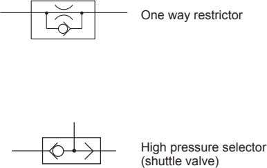 One way restrictor High pressure selector (shuttle valve)