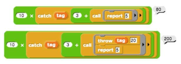 tag) to the corresponding catch block 's continuation: Without the throw , the inner call reports