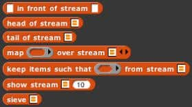 items, and so on. The stream library has these blocks: Streams are a special kind of