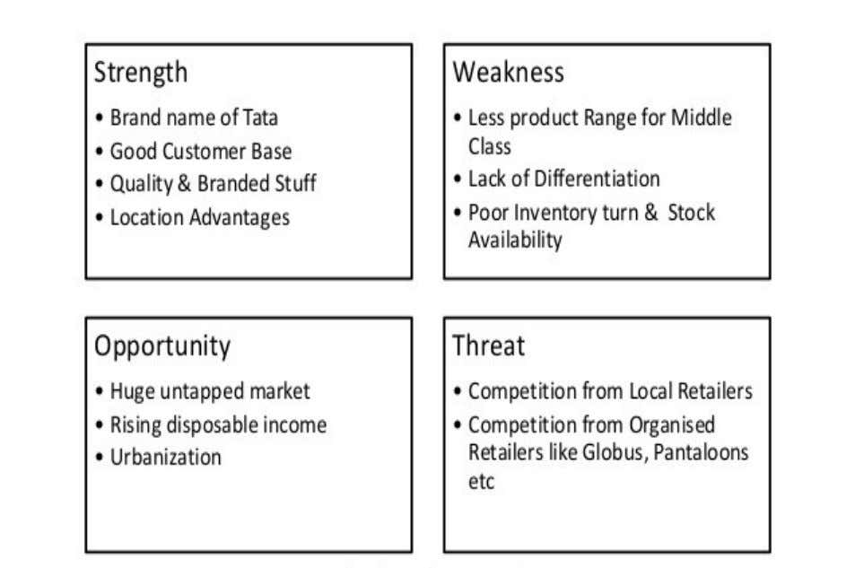 ANALYSIS OF RETAIL INDUSTRY