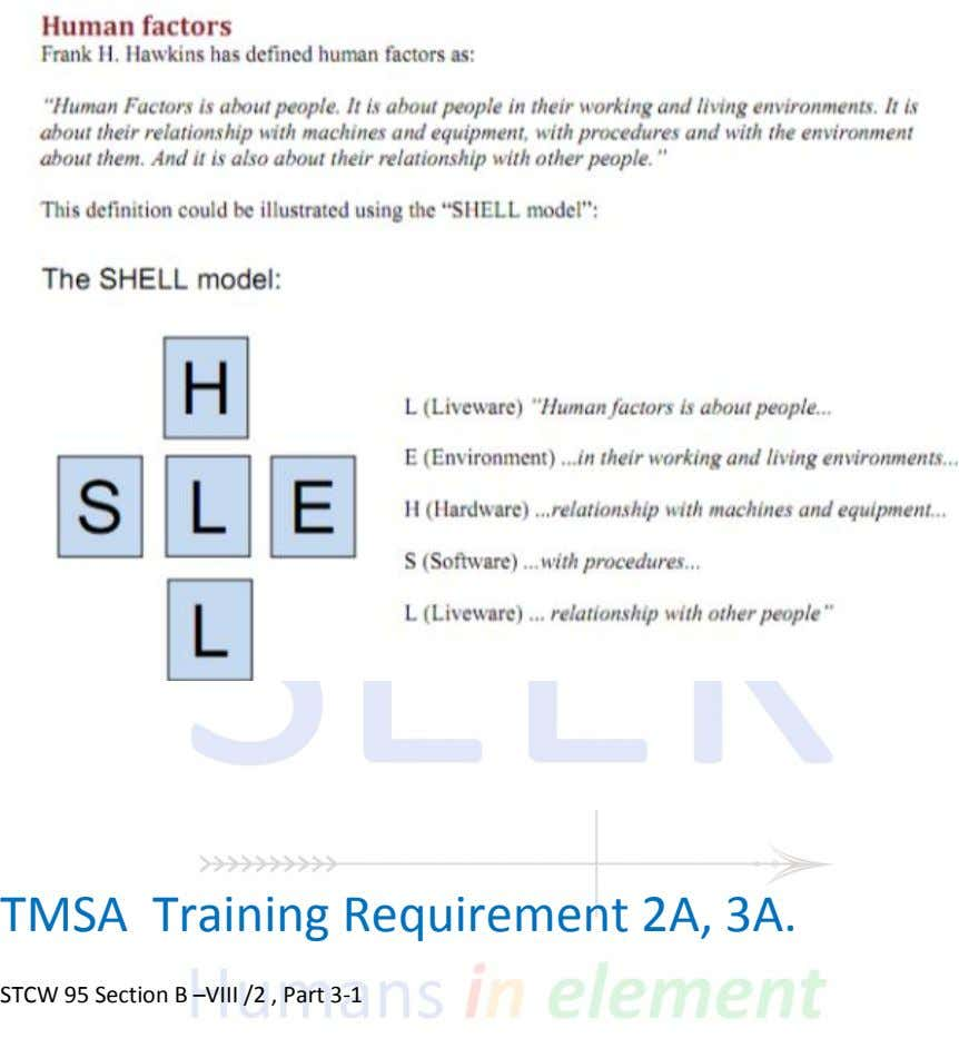 TMSA Training Requirement 2A, 3A. STCW 95 Section B –VIII /2 , Part 3-1