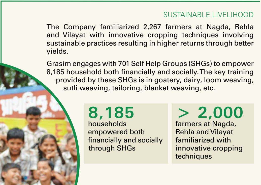 sustainable liveliHood The Company familiarized 2,267 farmers at Nagda, Rehla and Vilayat with innovative cropping