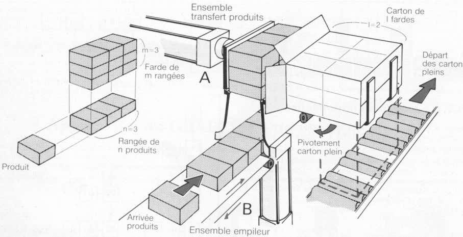 Figure 6 : Machine d'encaissage semi-automatique