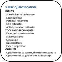 3. RISK QUANTIFICATION INPUTS Stakeholder risk tolerance Sources of risk Potential risk events Cost estimates