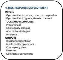 4. RISK RESPONSE DEVELOPMENT INPUTS Opportunities to pursue, threats to respond to Opportunities to ignore,