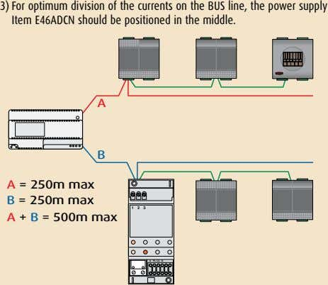 3) For optimum division of the currents on the BUS line, the power supply Item