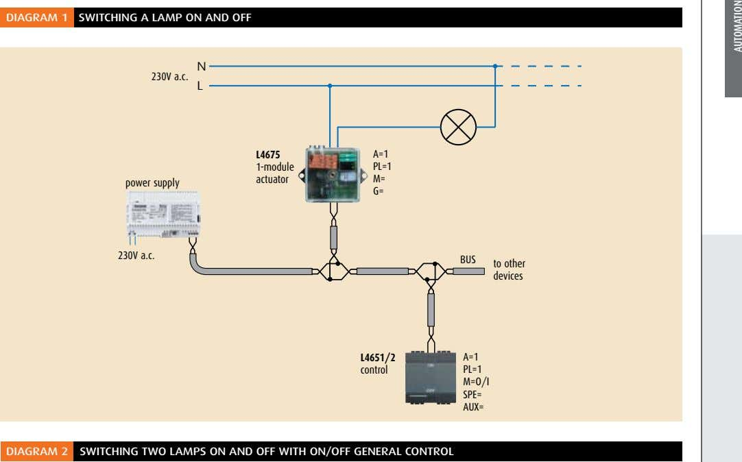 dIaGraM 1 SWItcHING a LaMP oN aNd off N 230v a.c. L L4675 A=1 1-module