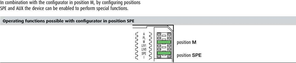 In combination with the configurator in position M, by configuring positions SPE and AUX the