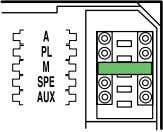 the auxiliary channel number which activates the command. position AUX On receiving a message sent on