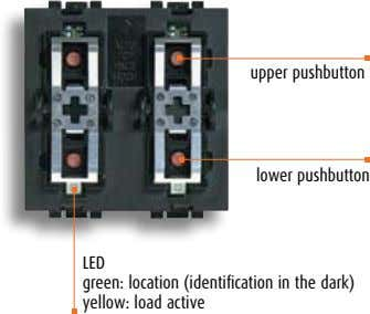 upper pushbutton lower pushbutton LED green: location (identification in the dark) yellow: load active