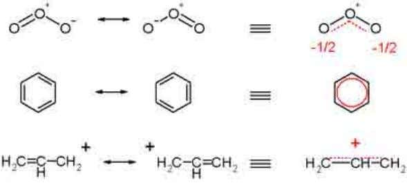 a resonance structure becomes contributing structure . The double headed arrows would get replaced by commas.