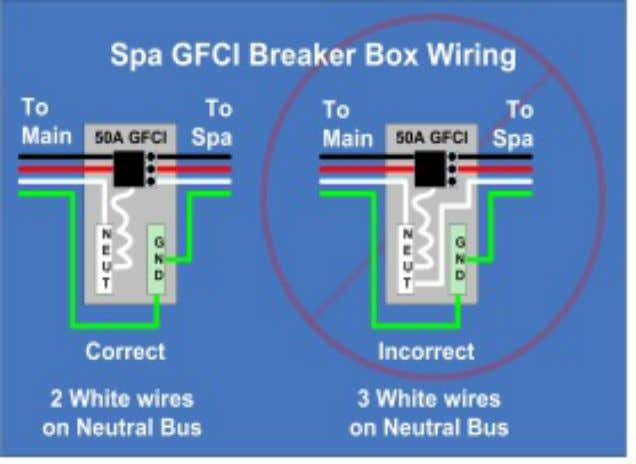 improperly connected Neutral causes the GFCI breaker to trip. Figure 3 – GFCI Wiring Page 11