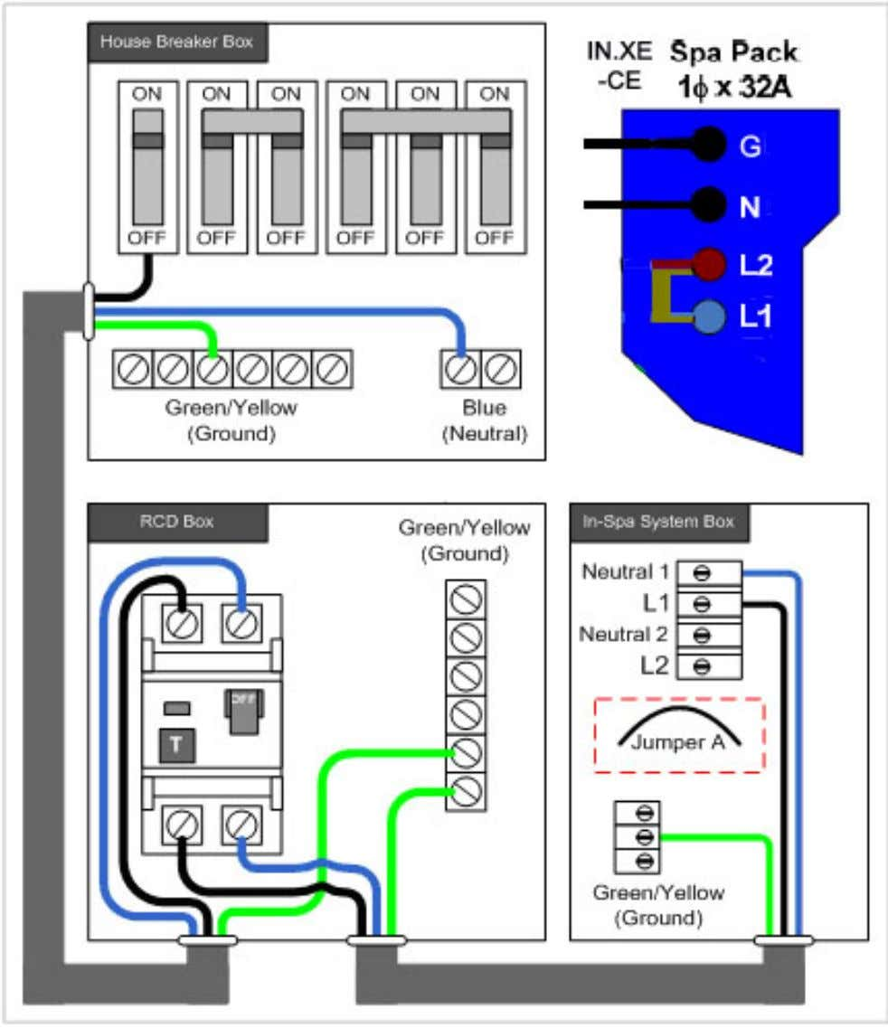 Figure 4 – European 1x32A Wiring Diagram All wiring is 3x4mm 2 , solid copper