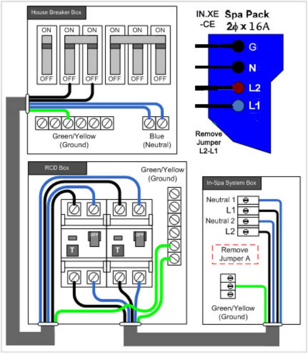 Figure 5 – European 2x16A Wiring Diagram All wiring is 5x1.5mm 2 , solid copper