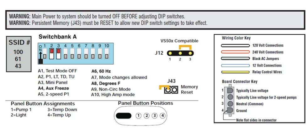 Figure 11 – Board Diagram for VS500z Single-phase 240V Domestic version Page 21 For HELP,