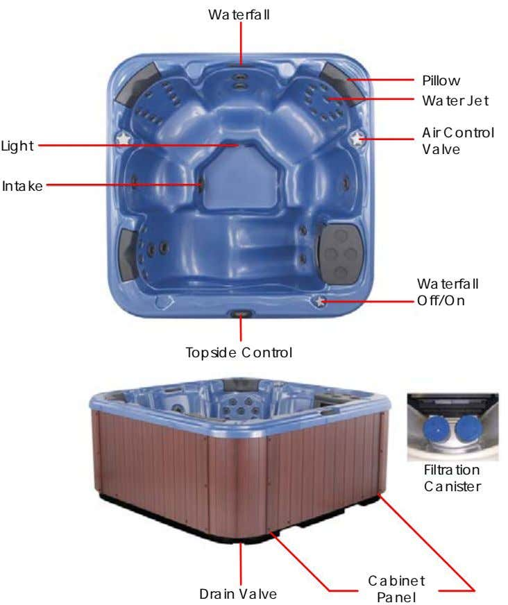Waterfall Pillow Water Jet Air Control Light Valve Intake Waterfall Off/On Topside Control Filtration Canister