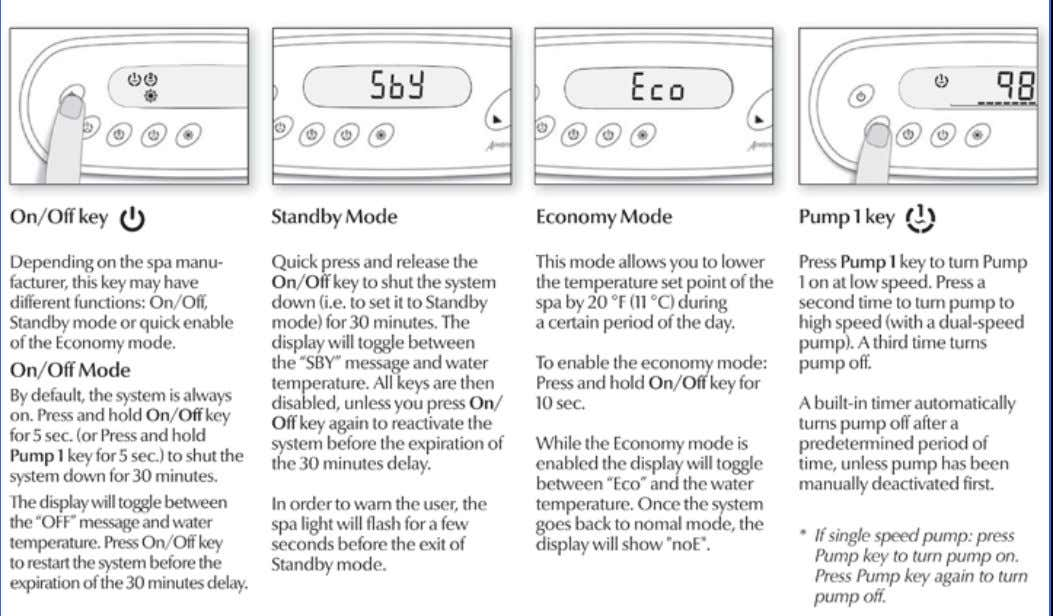 of this control is provided next. Spa Functions for Models with Gecko Controls Page 38 For