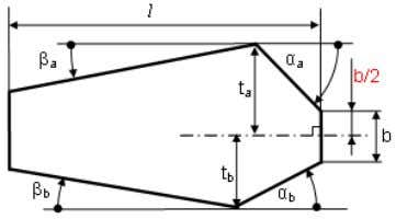 Figure 9: Contact calculation in the synchroniser submodel and geometry data The force in shift