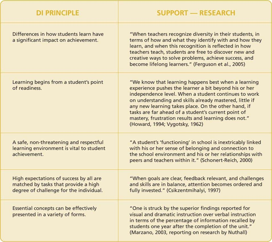 DI PRINCIPLE SUPPORT — RESEARCH Differences in how students learn have a significant impact on