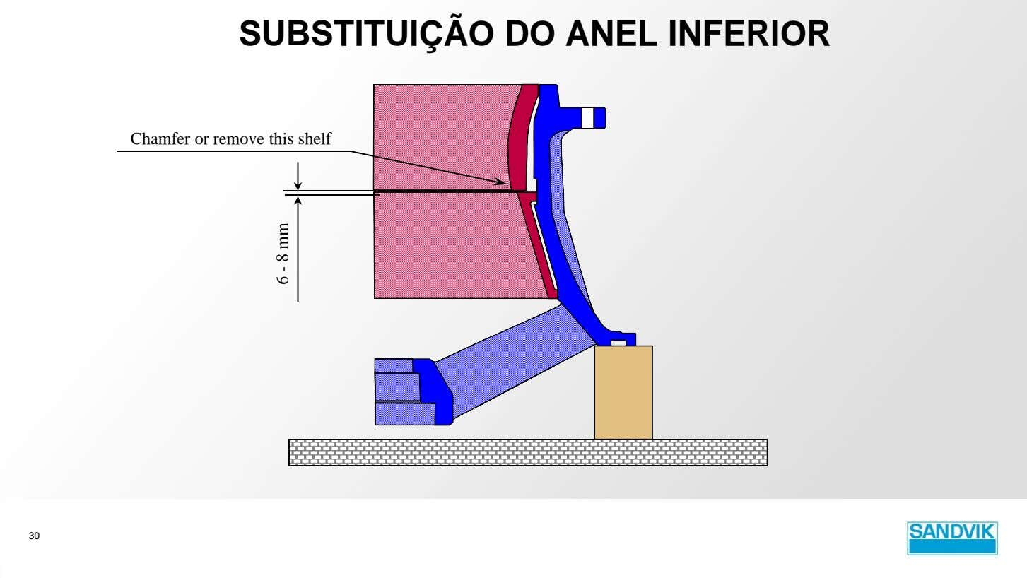 SUBSTITUIÇÃO DO ANEL INFERIOR Chamfer or remove this shelf 30 6 - 8 mm