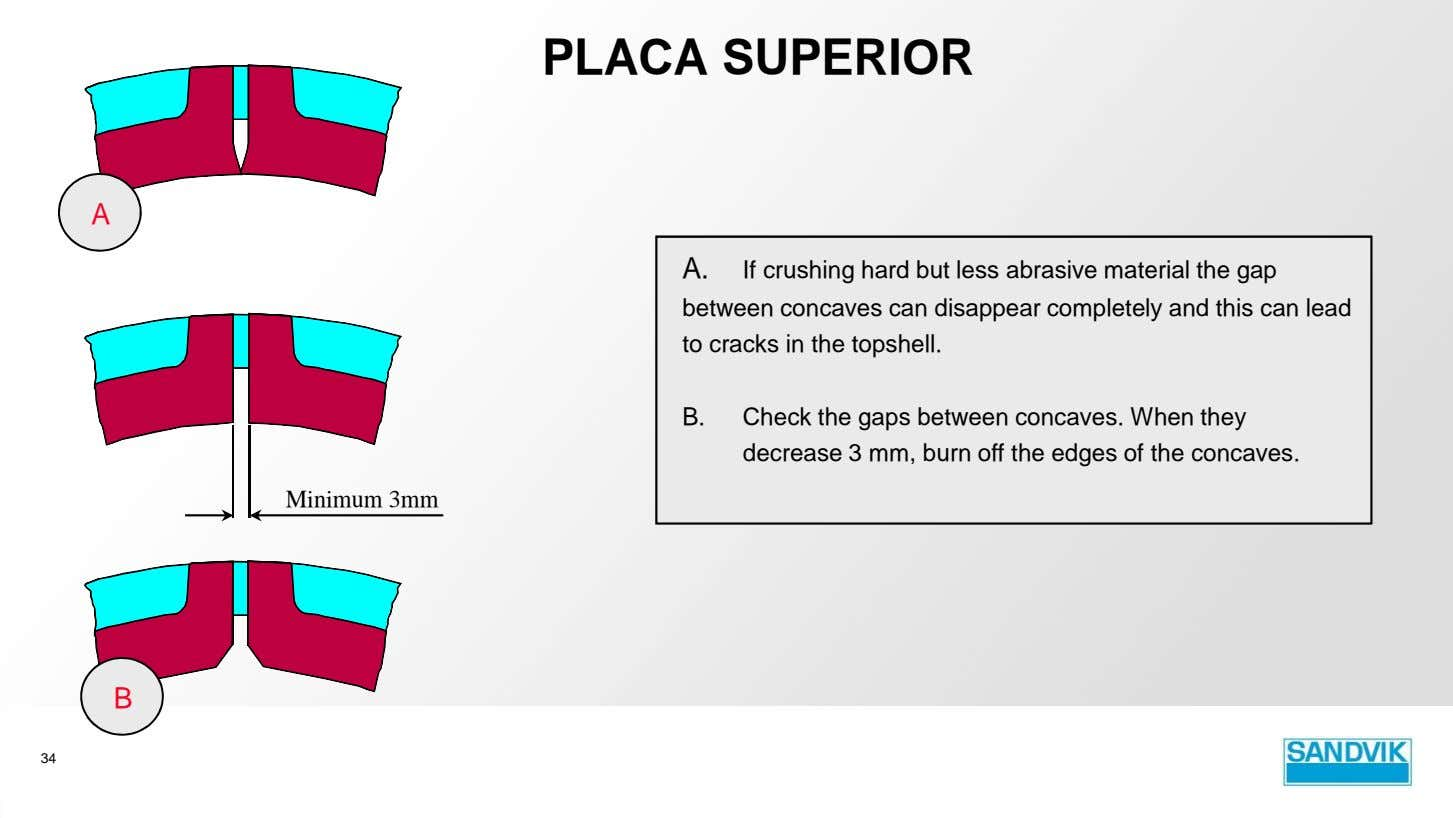 PLACA SUPERIOR A A. If crushing hard but less abrasive material the gap between concaves