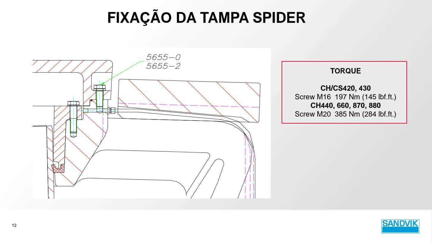 FIXAÇÃO DA TAMPA SPIDER TORQUE CH/CS420, 430 Screw M16 197 Nm (145 lbf.ft.) CH440, 660,