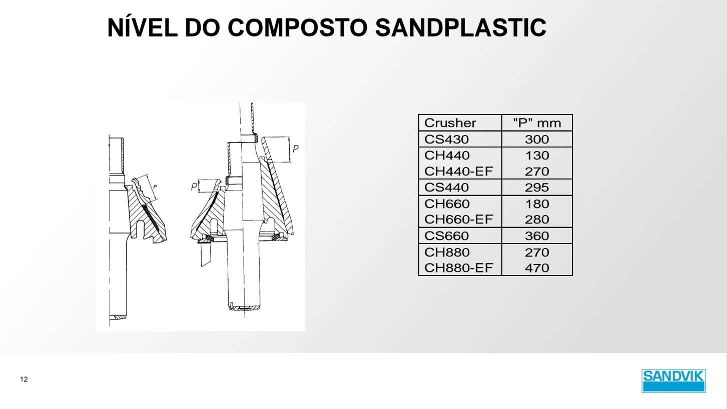"NÍVEL DO COMPOSTO SANDPLASTIC Crusher ""P"" mm CS430 300 CH440 130 CH440-EF 270 CS440 295"