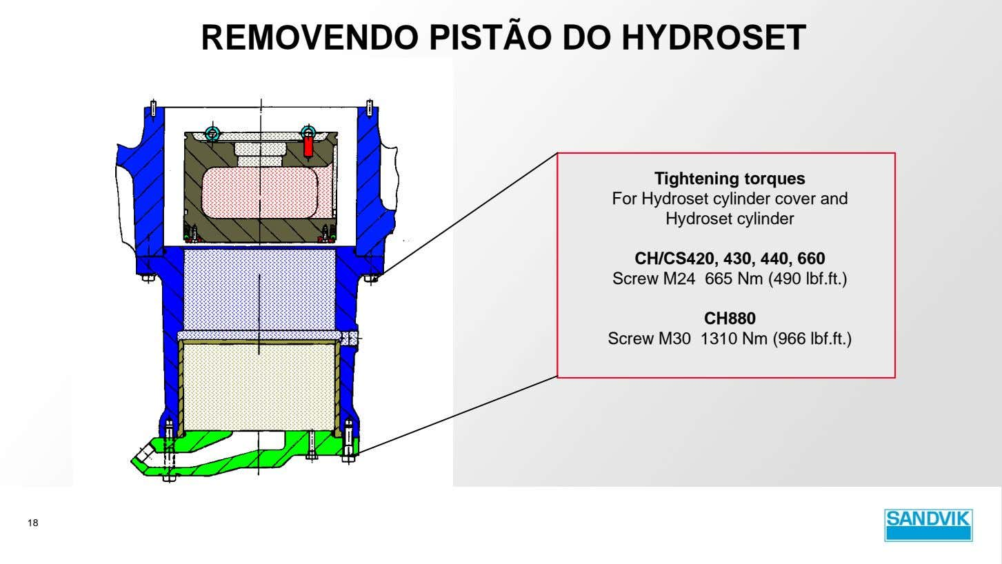 REMOVENDO PISTÃO DO HYDROSET Tightening torques For Hydroset cylinder cover and Hydroset cylinder CH/CS420, 430,