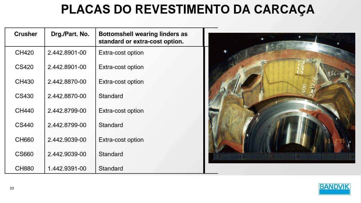 PLACAS DO REVESTIMENTO DA CARCAÇA Crusher Drg./Part. No. Bottomshell wearing linders as standard or extra-cost