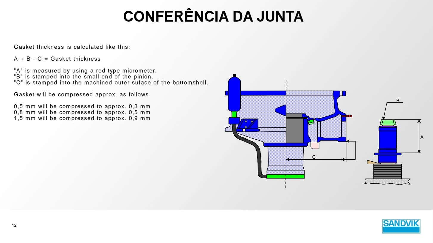 CONFERÊNCIA DA JUNTA Gasket thickness is calculated like this: A + B - C =
