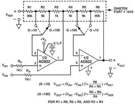 PROGRAMMABLE, FET-INPUT INSTRUMENTATION AMPLIFIER Figure 1.9 Dual operational amplifiers, like the AD822, make