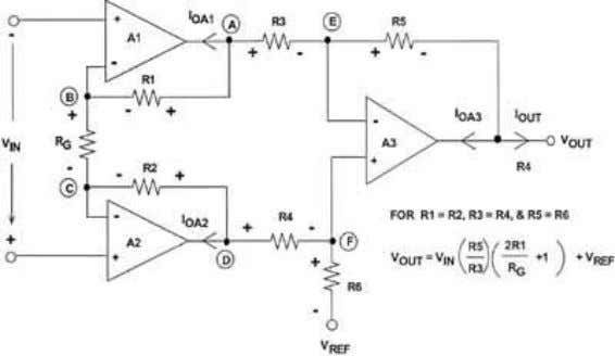 AMP INSTRUMENTATION AMPLIFIER IN SINGLE-SUPPLY APPLICATIONS Figure 1.11 Using half-circuit concepts and the principle of