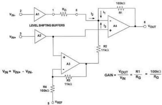AMP HANDLES ZERO-VOLTS INPUT AND ZERO-VOLTS OUTPUT (AMP04) Figure 1.14 A pulsed-bridge transducer-driver/amplifier