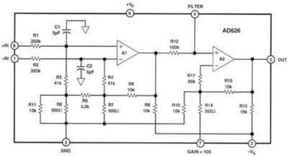 AND ALLOWS INPUT COMMON MODE VOLTAGE UP TO 6 x (Vs - 1V) Figure 1.16 The