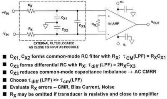AND DIFFERENTIAL-MODE INPUT FILTERS PREVENT RFI RECTIFICATION IN INSTRUMENTATION AMPLIFIER CIRCUITS Figure 1.18 30