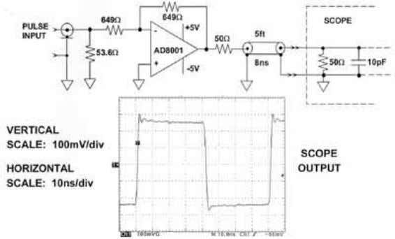 a resistive load. PULSE RESPONSE OF AD8001 DRIVING 5 FEET OF SOURCE AND LOAD-TERMINATED 50 COAXIAL