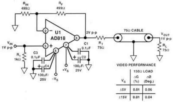 AD818 VOLTAGE FEEDBACK OP AMP HAS 50MHz BANDWIDTH (-0.1 dB) Figure 2.18 An excellent single-ended, high